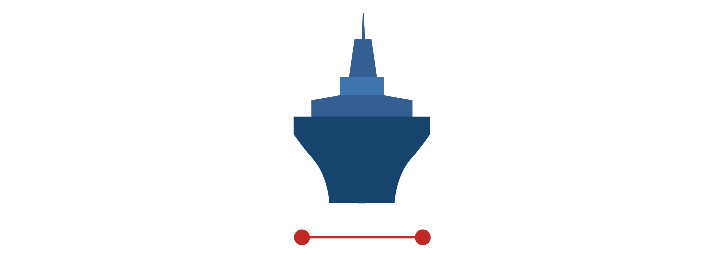 USSNY length icon