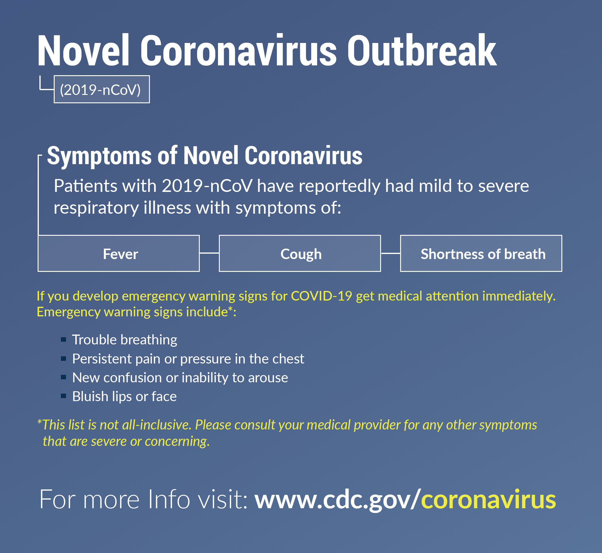 Novel Coronavirus Outbreak - Symptoms: Mild to severe respiratory illness with symptoms of fever, cough, shortness of breath. Symptoms may appear 2-14 days after exposure. If you have been to China within the past 2 weeks and develop symptoms, call your doctor.